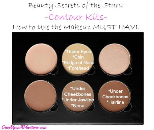 Beauty Secrets of the Stars: Contour Kits - How to Use the Makeup ...